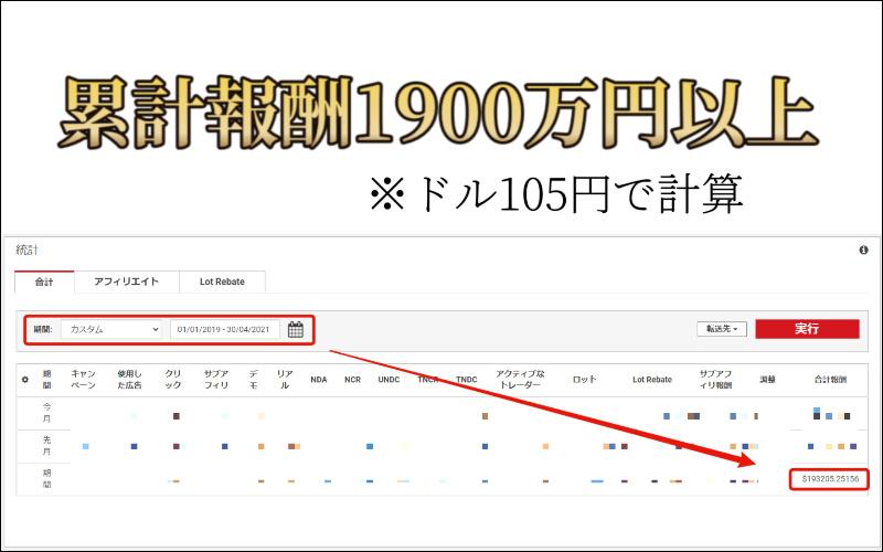 XMアフィリエイトの累計報酬1900万円